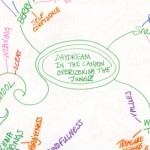 A Daily Mind-Map Journal
